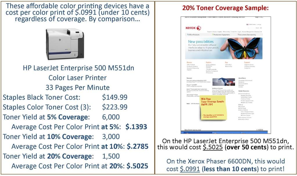 6605 6600 comparison