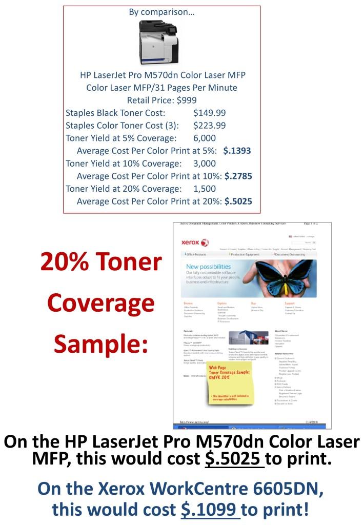 100 Color Laser Printer Cost Per Page Comparison Color Laser Vs Inkjet Cost Per Page