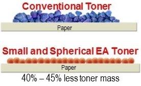 EA Toner - Copy